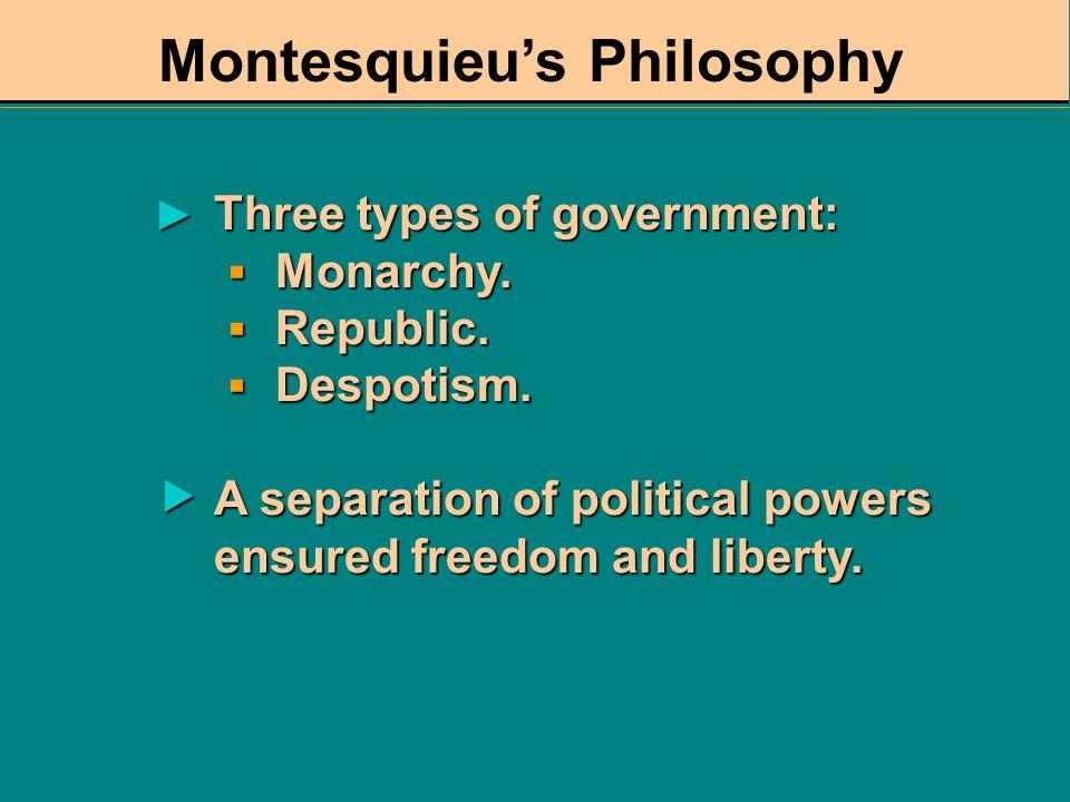 The Baron de Montesquieu (1689- 1755) Persian Letters, 1721 Persian Letters, 1721 On the Spirit of Laws, 1748 On the Spirit of Laws, 1748