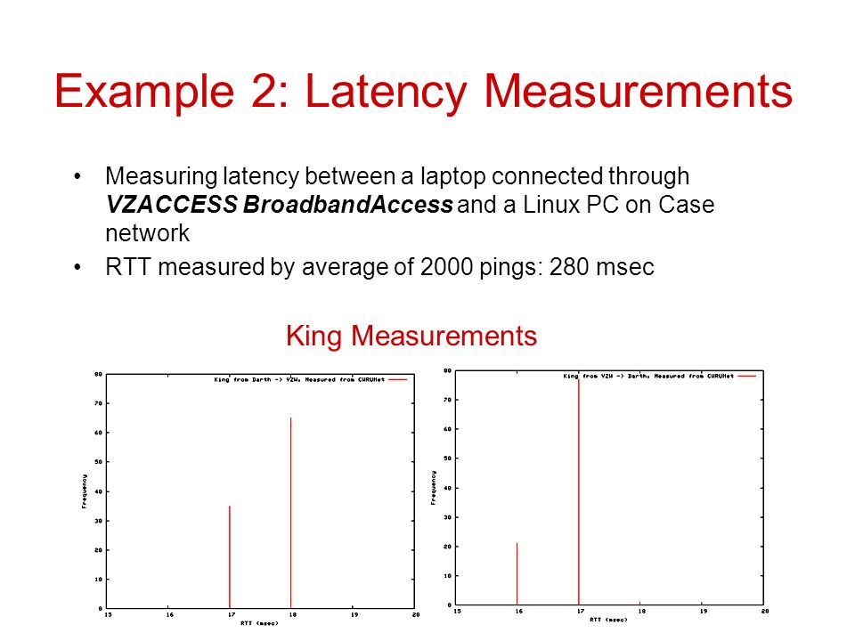 Example 2: Latency Measurements Measuring latency between a laptop connected through VZACCESS BroadbandAccess and a Linux PC on Case network RTT measured by average of 2000 pings: 280 msec King Measurements