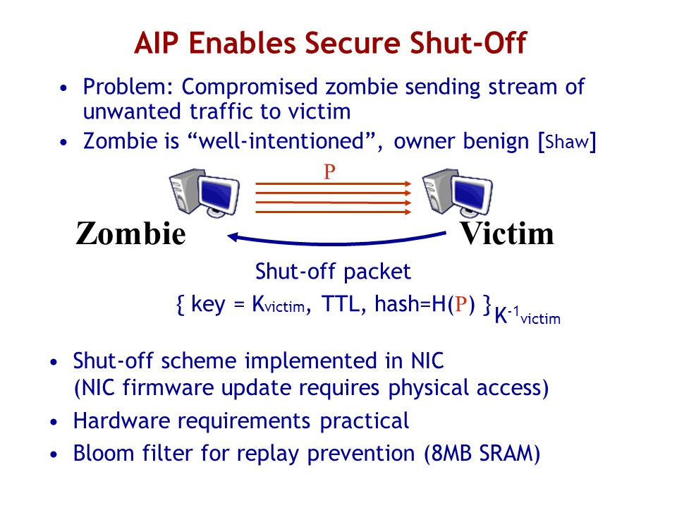 AIP Enables Secure Shut-Off Problem: Compromised zombie sending stream of unwanted traffic to victim Zombie is well-intentioned, owner benign [ Shaw ] Shut-off packet { key = K victim, TTL, hash=H( P ) } Shut-off scheme implemented in NIC (NIC firmware update requires physical access) Hardware requirements practical Bloom filter for replay prevention (8MB SRAM) ZombieVictim P K -1 victim