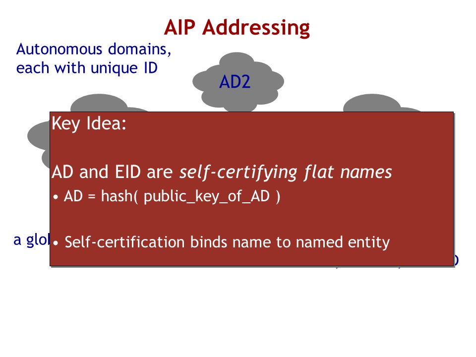 AIP Addressing Autonomous domains, each with unique ID AD1 AD2 AD3 Address = AD1:EID If multihomed, has multiple addresses AD1:EID,AD2:EID,AD3:EID Each host has a global EID [HIP, DOA, etc.] Key Idea: AD and EID are self-certifying flat names AD = hash( public_key_of_AD ) Self-certification binds name to named entity Key Idea: AD and EID are self-certifying flat names AD = hash( public_key_of_AD ) Self-certification binds name to named entity