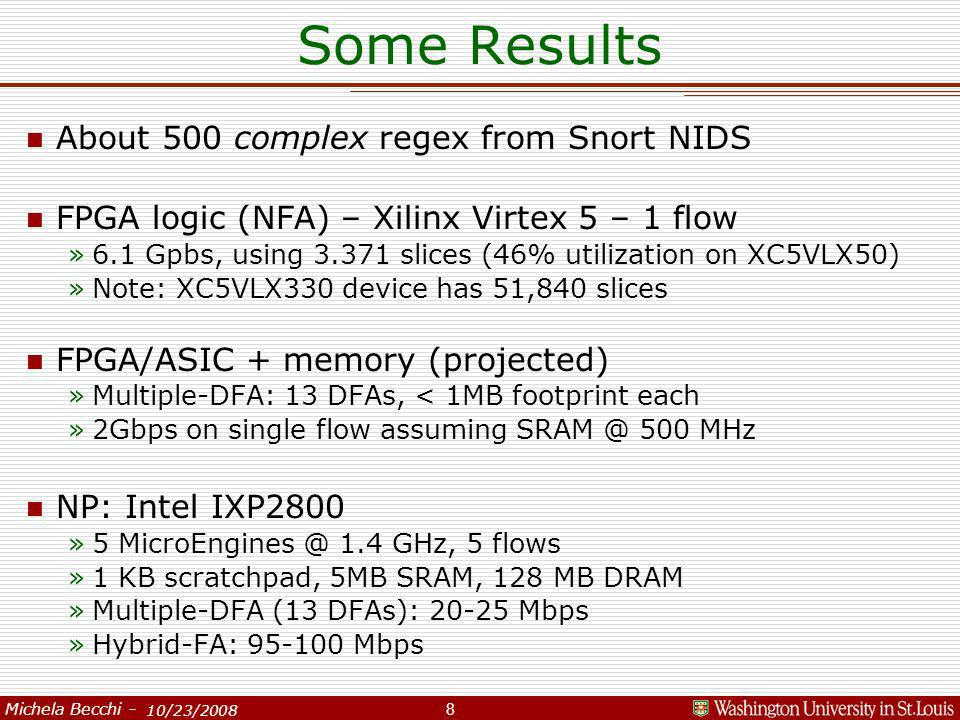 Michela Becchi – 2/27/2008 10/23/2008 Some Results n About 500 complex regex from Snort NIDS n FPGA logic (NFA) – Xilinx Virtex 5 – 1 flow »6.1 Gpbs,
