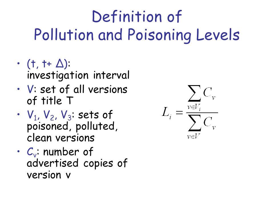 Definition of Pollution and Poisoning Levels (t, t+ Δ): investigation interval V: set of all versions of title T V 1, V 2, V 3 : sets of poisoned, pol