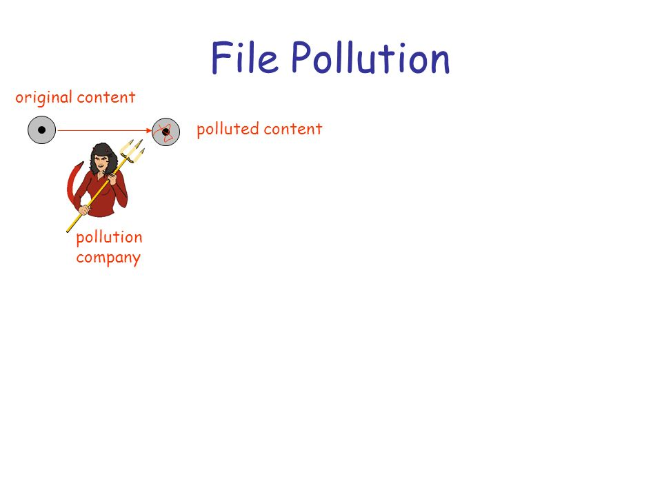 File Pollution pollution company pollution server pollution server pollution server pollution server file sharing network