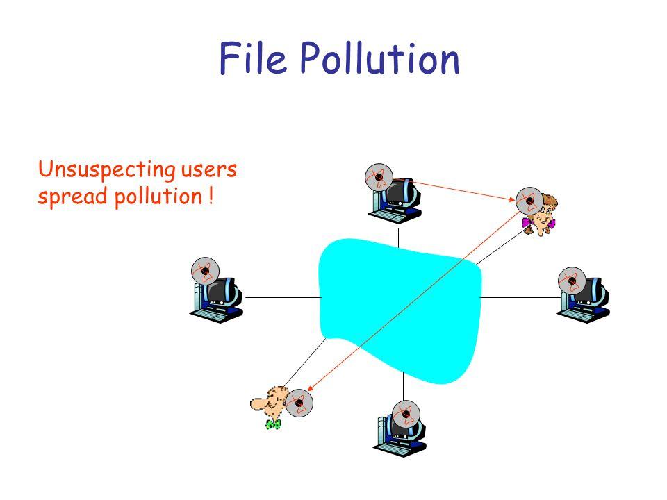 File Pollution Unsuspecting users spread pollution ! Yuck