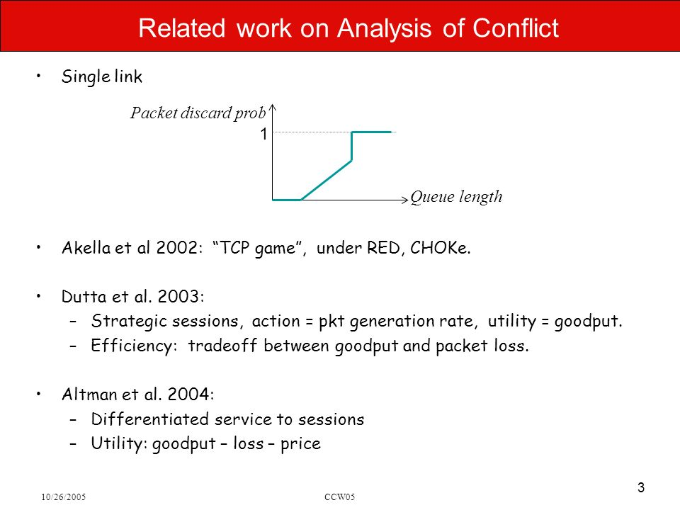 10/26/2005CCW05 3 Related work on Analysis of Conflict Single link Akella et al 2002: TCP game, under RED, CHOKe. Dutta et al. 2003: –Strategic sessio