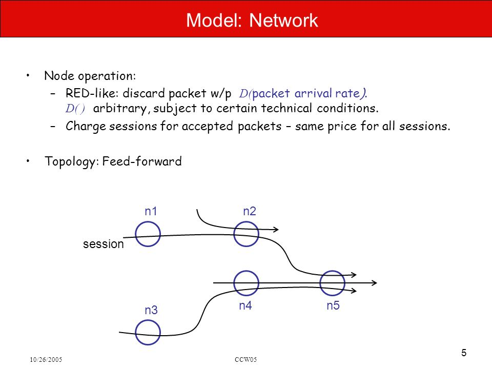 10/26/2005CCW05 5 Model: Network Node operation: –RED-like: discard packet w/p D( packet arrival rate). D( ) arbitrary, subject to certain technical c