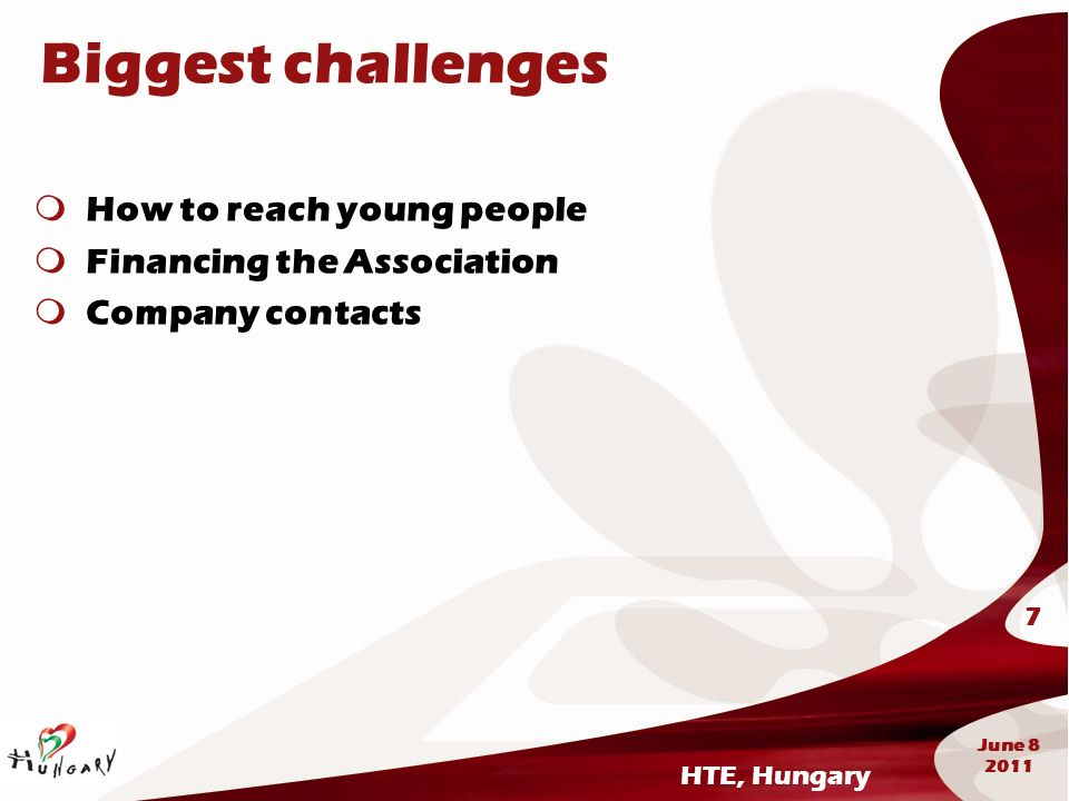 HTE, Hungary 7 June 8 2011 Biggest challenges How to reach young people Financing the Association Company contacts