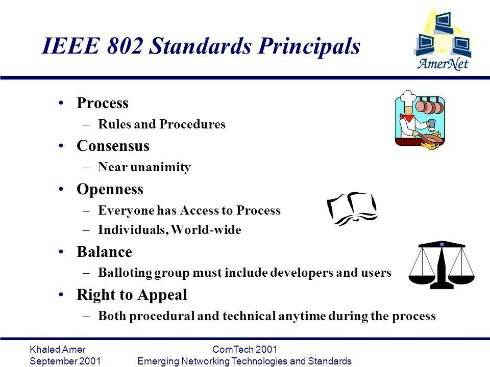 Khaled Amer September 2001 ComTech 2001 Emerging Networking Technologies and Standards IEEE 802 Standards Principals Process –Rules and Procedures Con