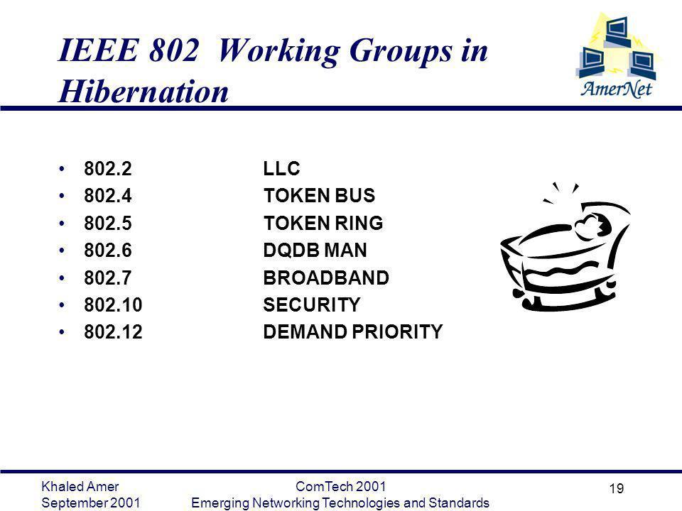Khaled Amer September 2001 ComTech 2001 Emerging Networking Technologies and Standards 19 IEEE 802 Working Groups in Hibernation 802.2LLC 802.4TOKEN B