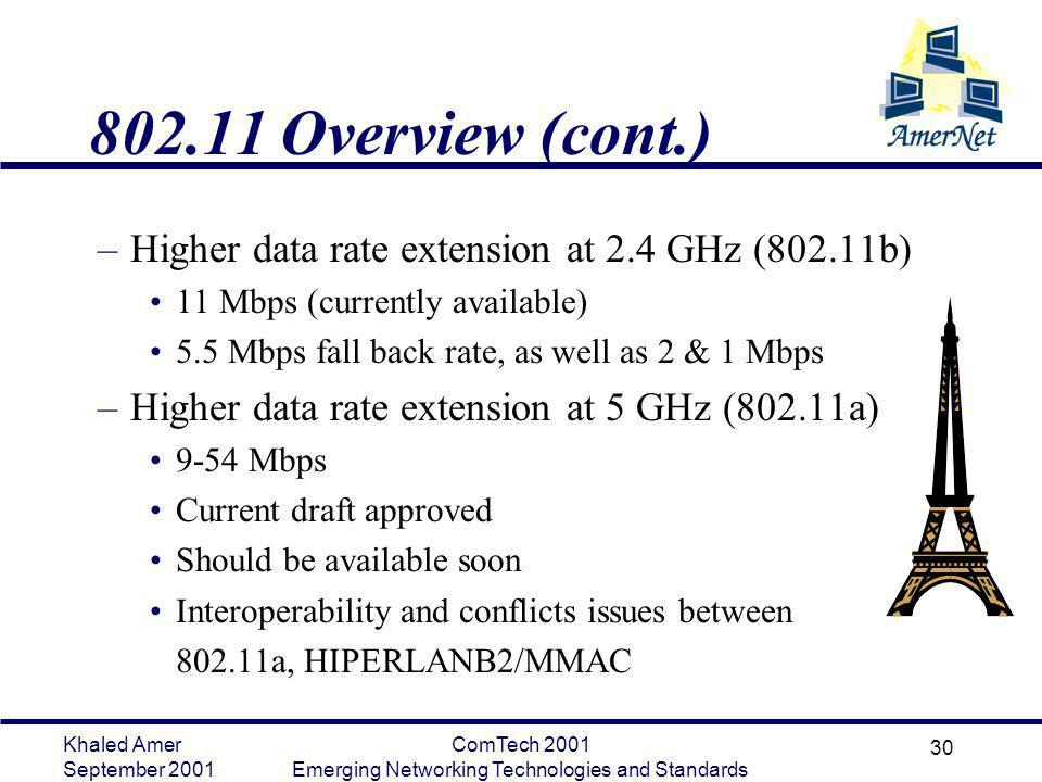 Khaled Amer September 2001 ComTech 2001 Emerging Networking Technologies and Standards 30 802.11 Overview (cont.) –Higher data rate extension at 2.4 G