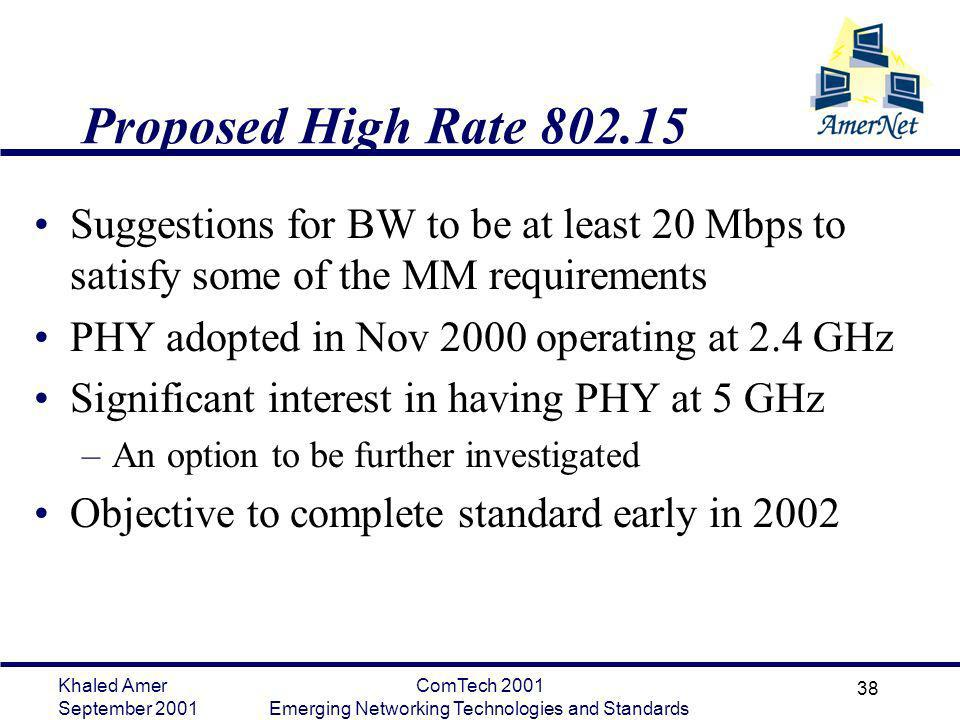 Khaled Amer September 2001 ComTech 2001 Emerging Networking Technologies and Standards 38 Proposed High Rate 802.15 Suggestions for BW to be at least