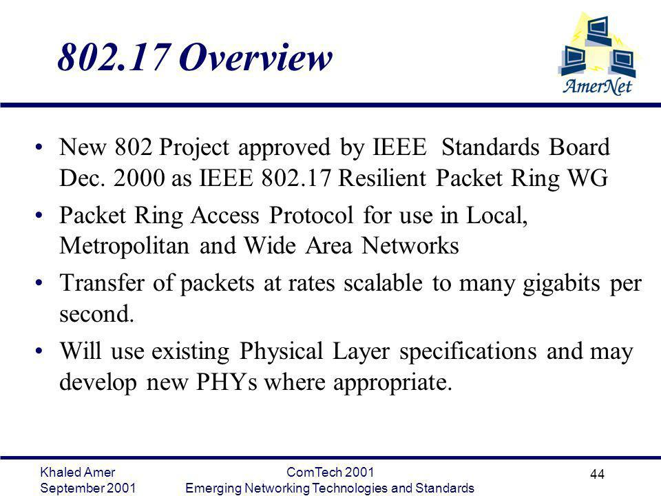 Khaled Amer September 2001 ComTech 2001 Emerging Networking Technologies and Standards 44 802.17 Overview New 802 Project approved by IEEE Standards B