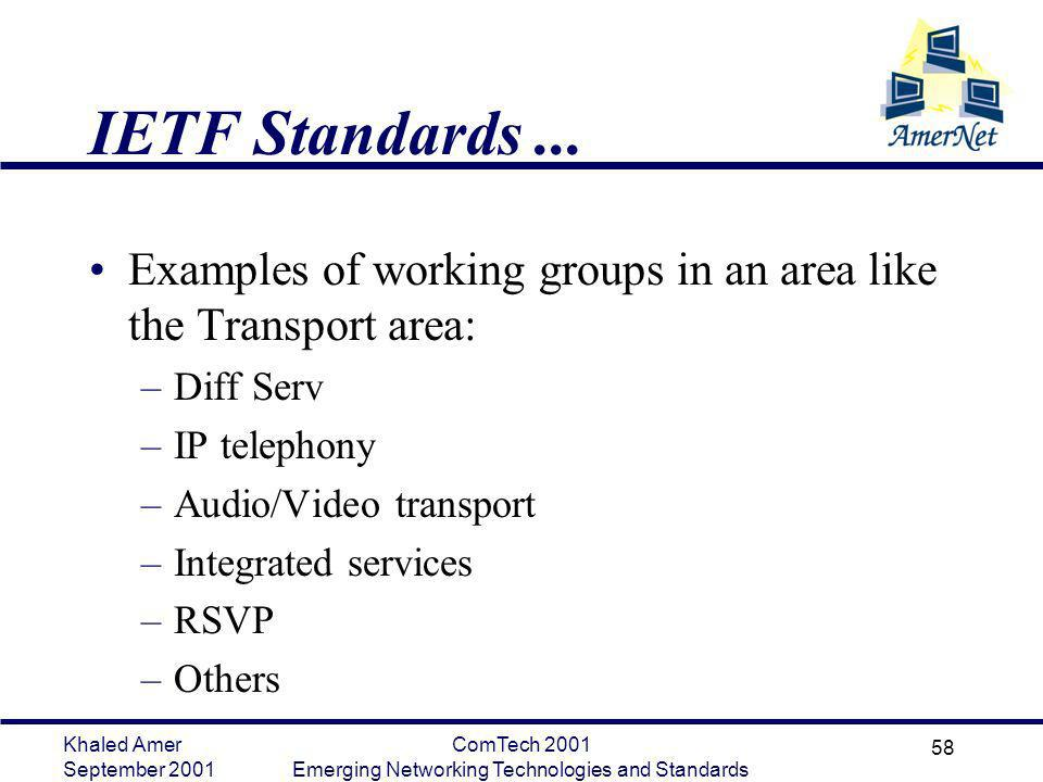 Khaled Amer September 2001 ComTech 2001 Emerging Networking Technologies and Standards 58 IETF Standards... Examples of working groups in an area like