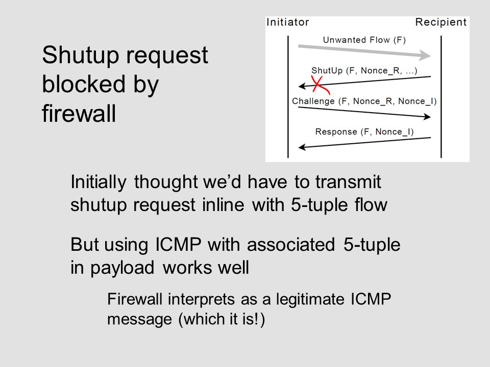 Shutup request blocked by firewall Initially thought wed have to transmit shutup request inline with 5-tuple flow But using ICMP with associated 5-tuple in payload works well Firewall interprets as a legitimate ICMP message (which it is!)