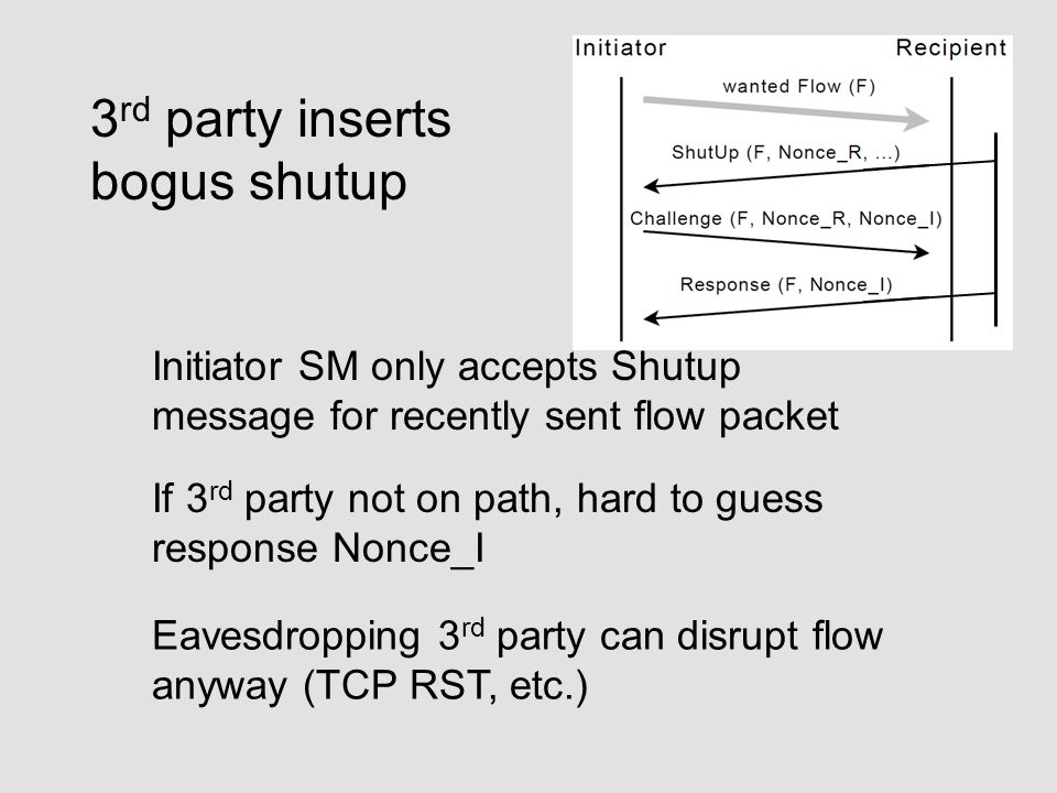 3 rd party inserts bogus shutup Initiator SM only accepts Shutup message for recently sent flow packet If 3 rd party not on path, hard to guess response Nonce_I Eavesdropping 3 rd party can disrupt flow anyway (TCP RST, etc.)