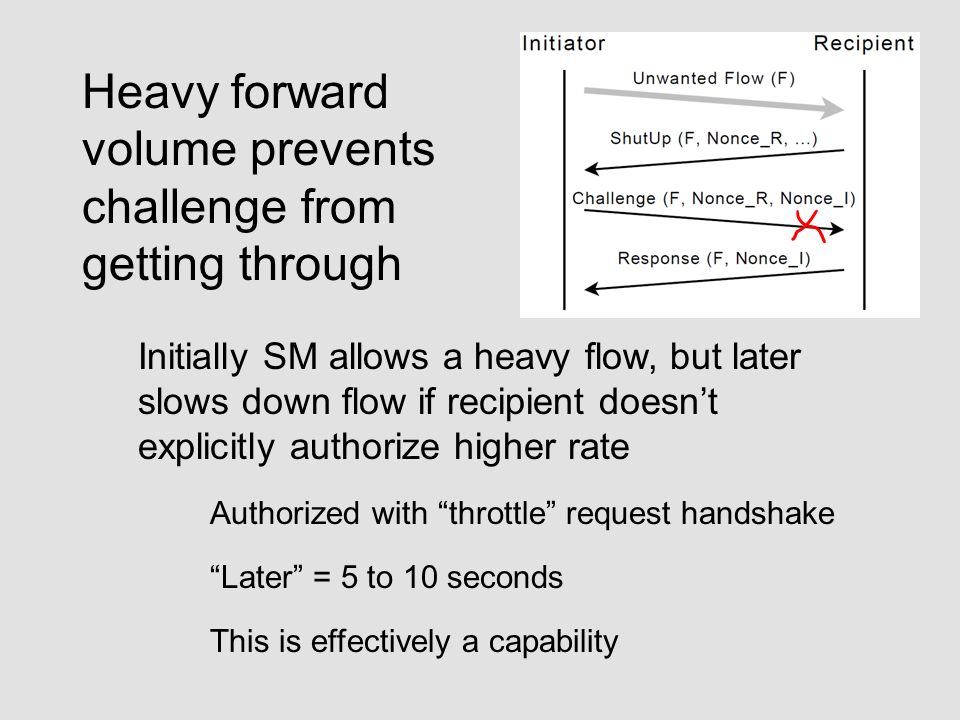 Heavy forward volume prevents challenge from getting through Initially SM allows a heavy flow, but later slows down flow if recipient doesnt explicitly authorize higher rate Authorized with throttle request handshake Later = 5 to 10 seconds This is effectively a capability