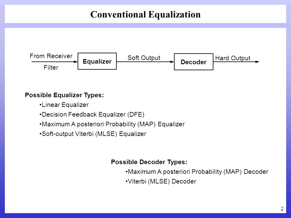 2 Conventional Equalization Equalizer Decoder Soft Output From Receiver Filter Hard Output Possible Equalizer Types: Linear Equalizer Decision Feedbac