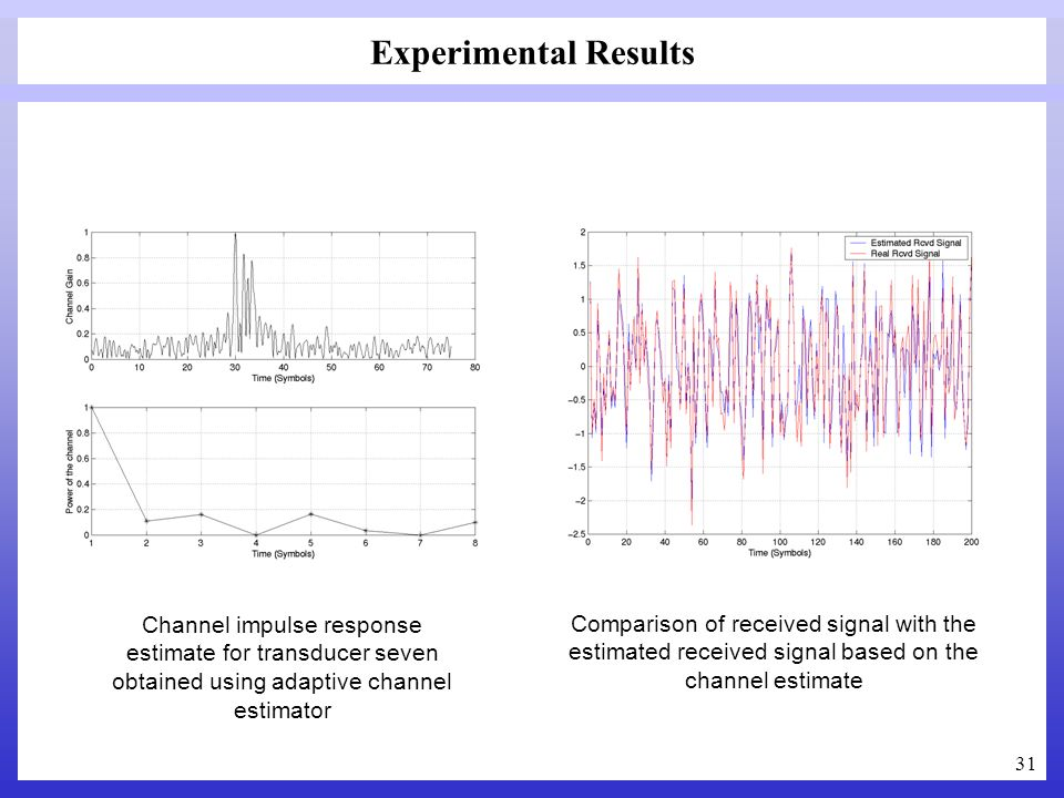 31 Experimental Results Channel impulse response estimate for transducer seven obtained using adaptive channel estimator Comparison of received signal