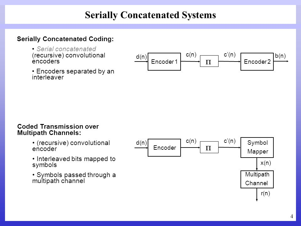 4 Serially Concatenated Systems Serially Concatenated Coding: Serial concatenated (recursive) convolutional encoders Encoders separated by an interlea