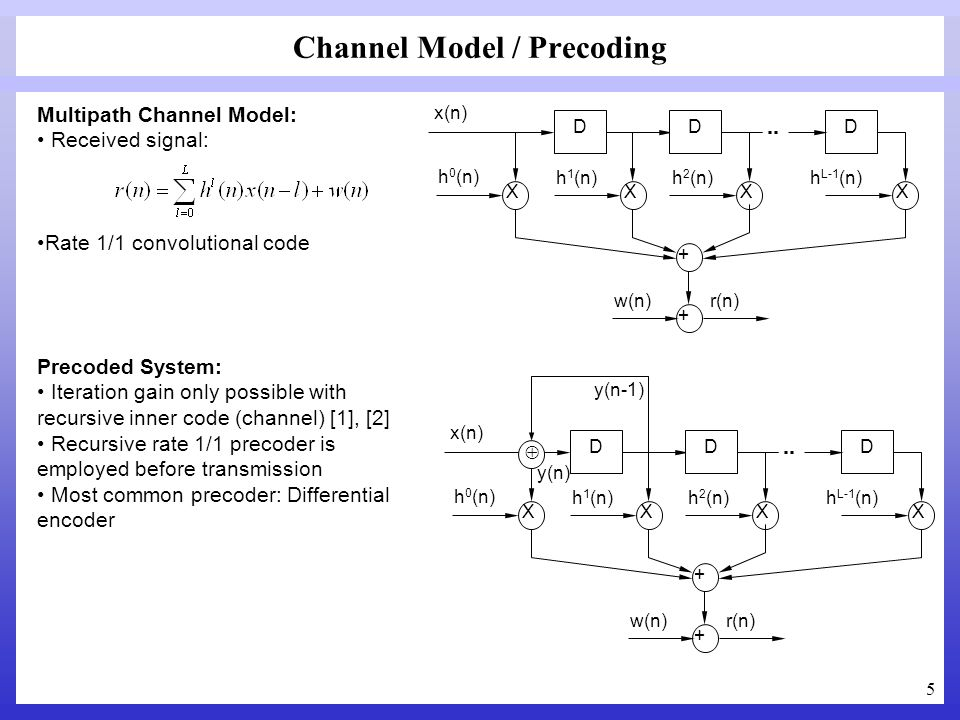 5 Channel Model / Precoding Multipath Channel Model: Received signal: Rate 1/1 convolutional code D X h 1 (n) D X h 2 (n) D X h L-1 (n) X h 0 (n) + +