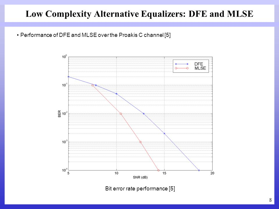 8 Low Complexity Alternative Equalizers: DFE and MLSE Performance of DFE and MLSE over the Proakis C channel [5] Bit error rate performance [5]