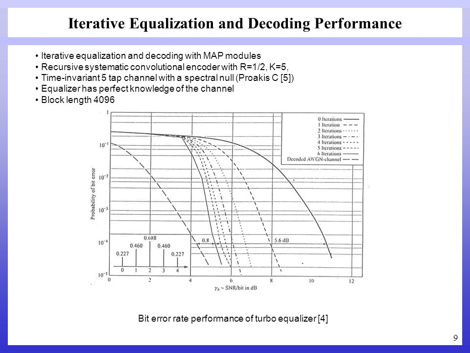 9 Iterative Equalization and Decoding Performance Iterative equalization and decoding with MAP modules Recursive systematic convolutional encoder with