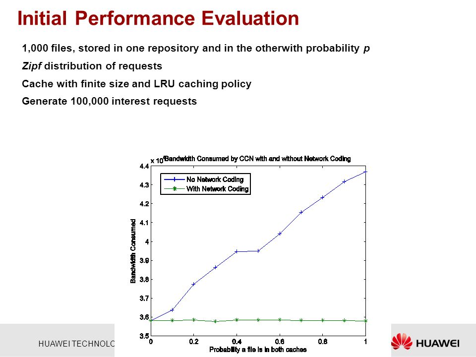 HUAWEI TECHNOLOGIES Co., Ltd. HUAWEI Confidential Page 10 Initial Performance Evaluation
