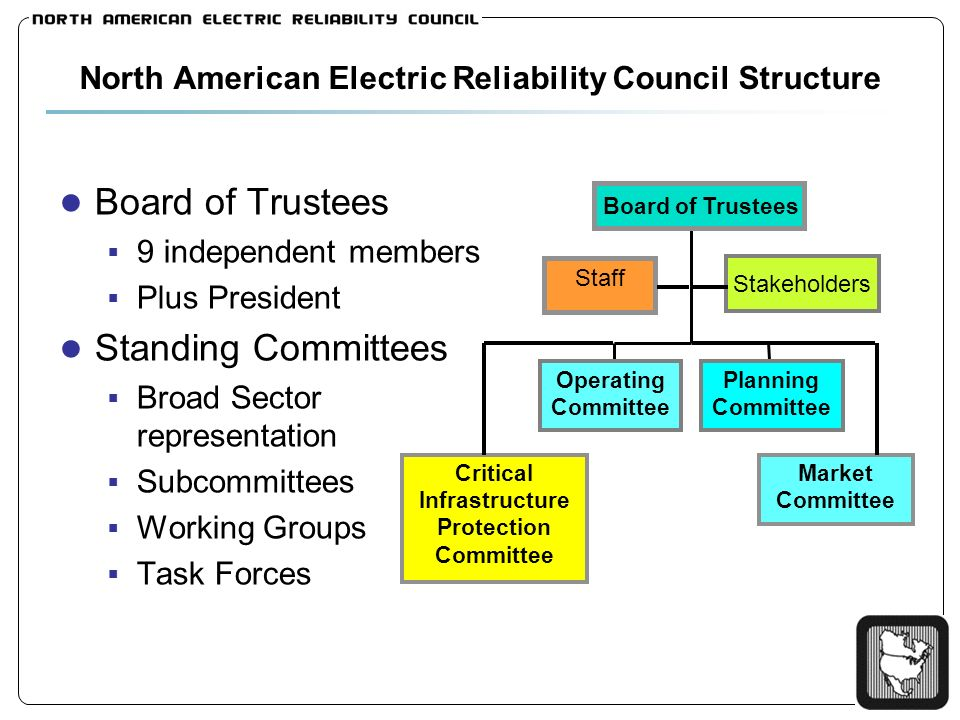 North American Electric Reliability Council Structure Staff Operating Committee Operating Committee Planning Committee Board of Trustees 9 independent members Plus President Standing Committees Broad Sector representation Subcommittees Working Groups Task Forces Market Committee Critical Infrastructure Protection Committee Stakeholders