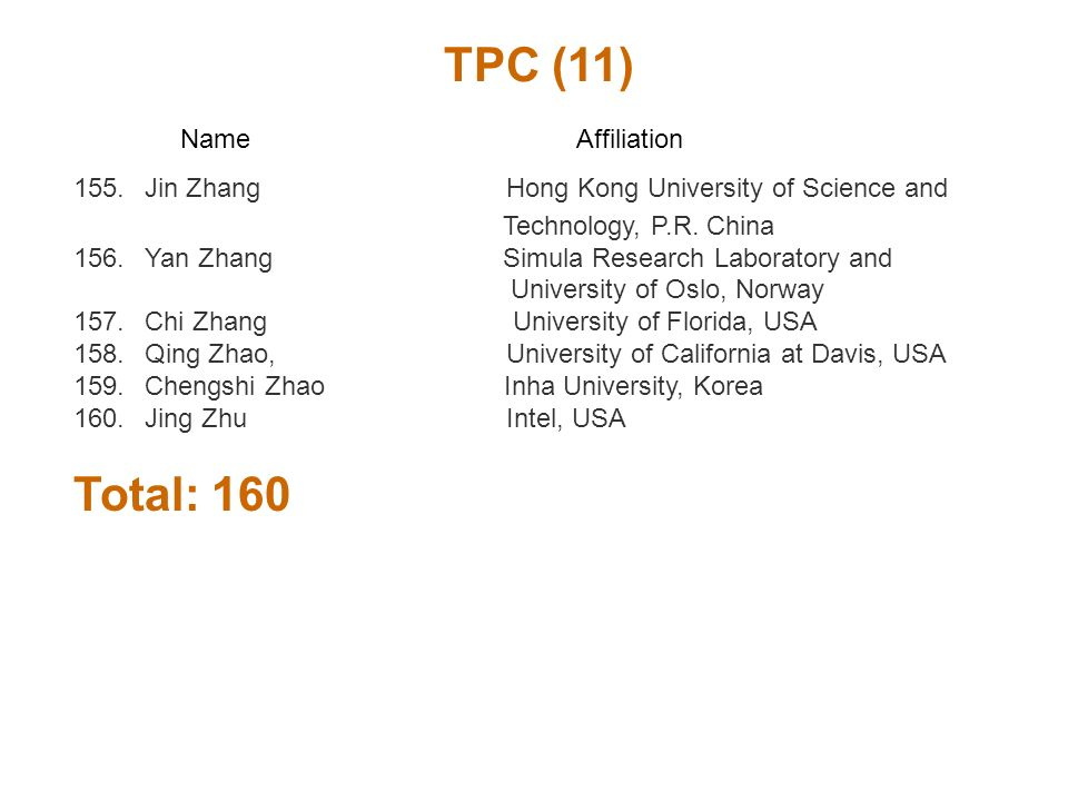 TPC (11) Name Affiliation 155.Jin Zhang Hong Kong University of Science and Technology, P.R. China 156.Yan Zhang Simula Research Laboratory and Univer