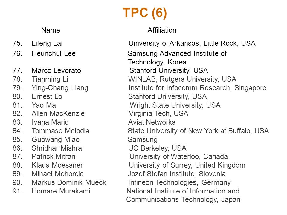 TPC (6) Name Affiliation 75.Lifeng Lai University of Arkansas, Little Rock, USA 76.Heunchul Lee Samsung Advanced Institute of Technology, Korea 77.Mar