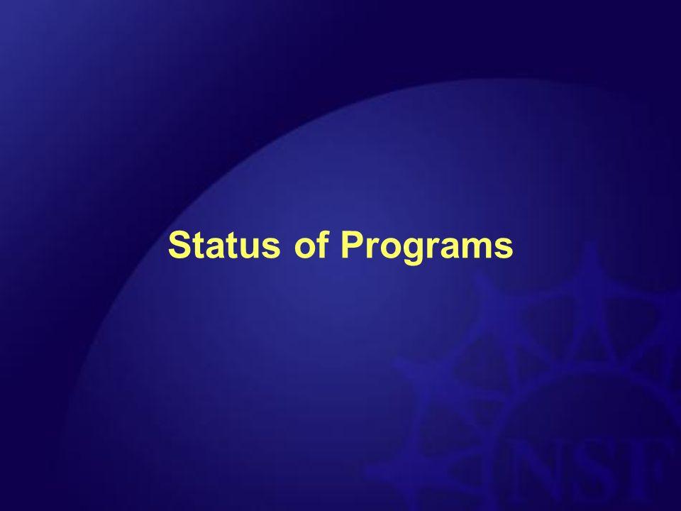 Status of Programs