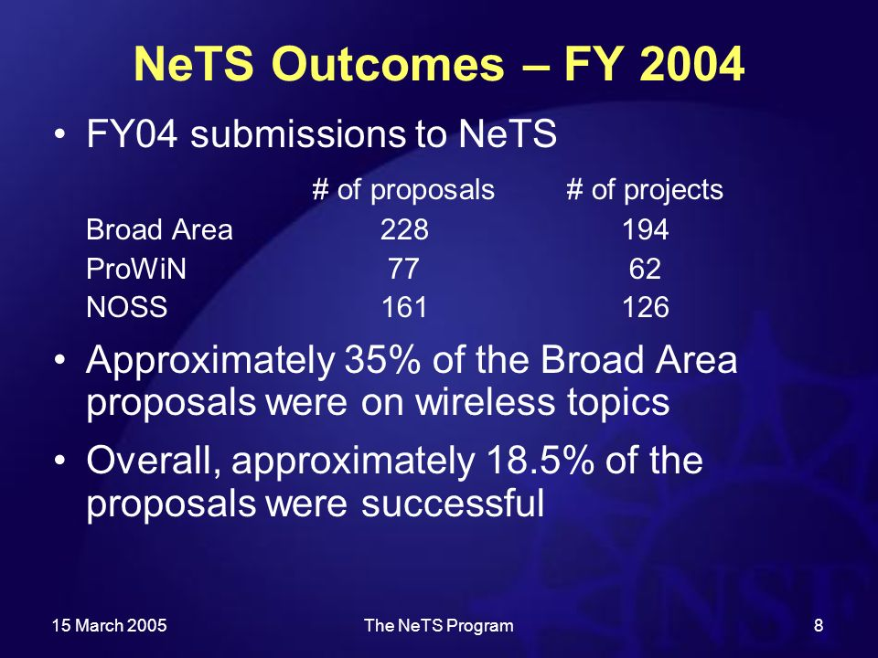 15 March 2005The NeTS Program8 NeTS Outcomes – FY 2004 FY04 submissions to NeTS # of proposals# of projects Broad Area ProWiN7762 NOSS Approximately 35% of the Broad Area proposals were on wireless topics Overall, approximately 18.5% of the proposals were successful