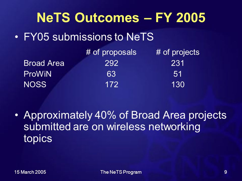 15 March 2005The NeTS Program9 NeTS Outcomes – FY 2005 FY05 submissions to NeTS # of proposals# of projects Broad Area ProWiN6351 NOSS Approximately 40% of Broad Area projects submitted are on wireless networking topics