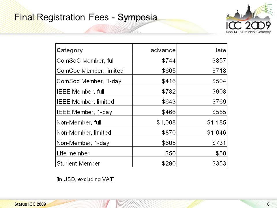 6 Status ICC 2009 Final Registration Fees - Symposia