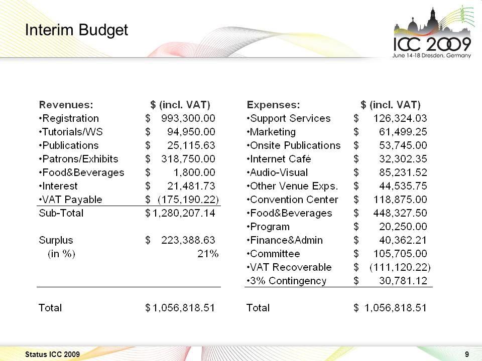 9 Status ICC 2009 Interim Budget