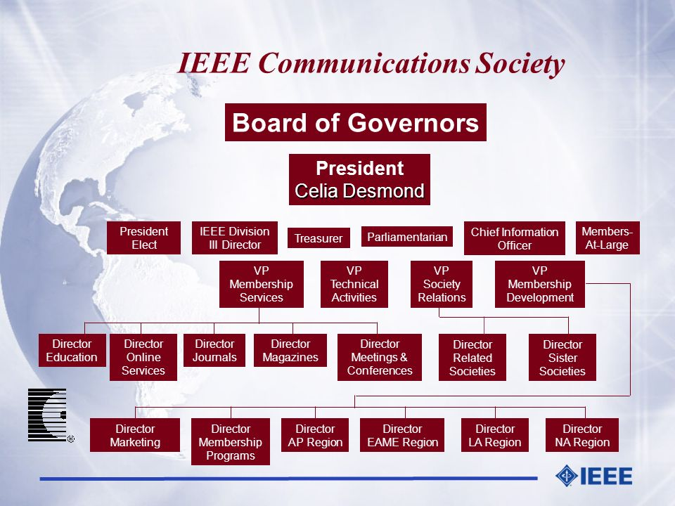 Board of Governors President Celia Desmond IEEE Division III Director President Elect Members- At-Large Parliamentarian Chief Information Officer VP M