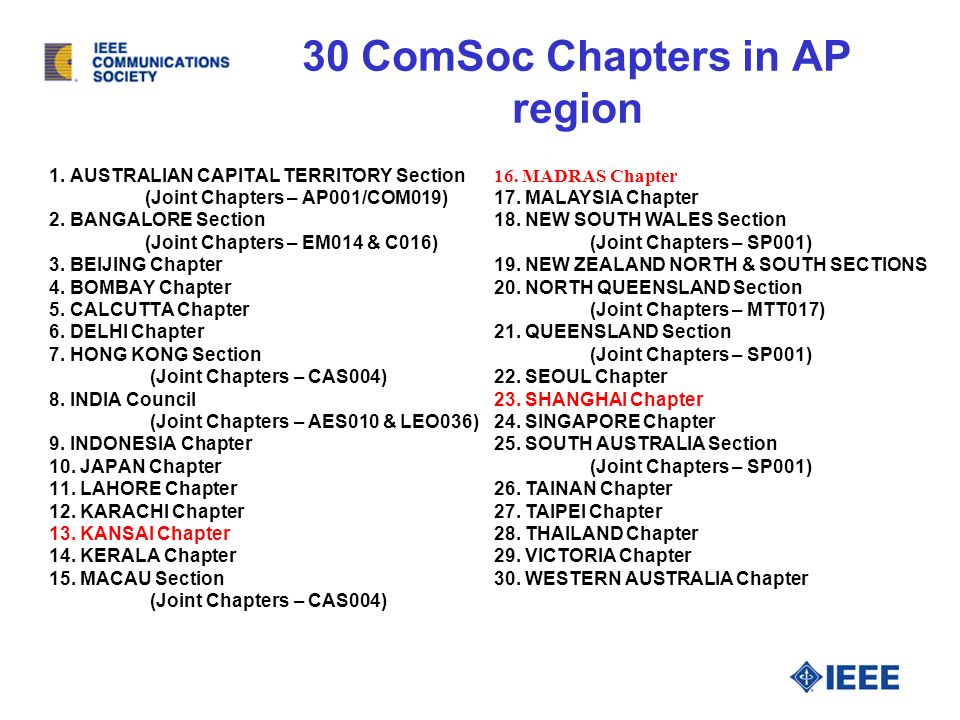 30 ComSoc Chapters in AP region 1.