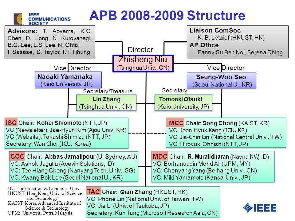 APB 2008-2009 Structure Zhisheng Niu (Tsinghua Univ., CN) Zhisheng Niu (Tsinghua Univ., CN) Advisors : T.