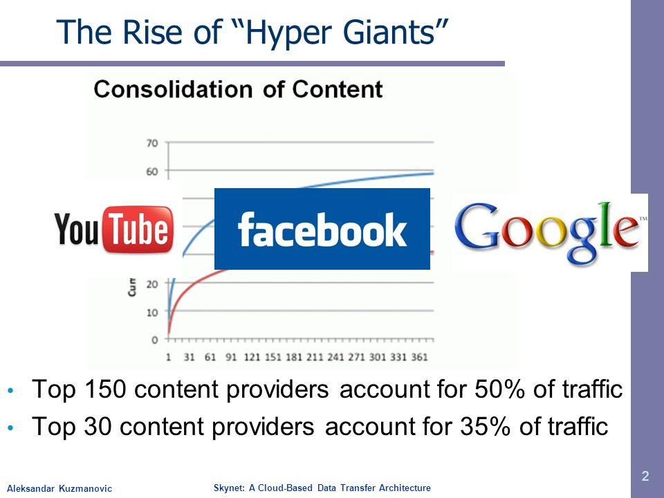 Aleksandar Kuzmanovic Skynet: A Cloud-Based Data Transfer Architecture The Rise of Hyper Giants Top 150 content providers account for 50% of traffic T