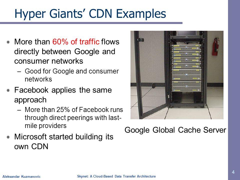Aleksandar Kuzmanovic Skynet: A Cloud-Based Data Transfer Architecture Hyper Giants CDN Examples More than 60% of traffic flows directly between Googl