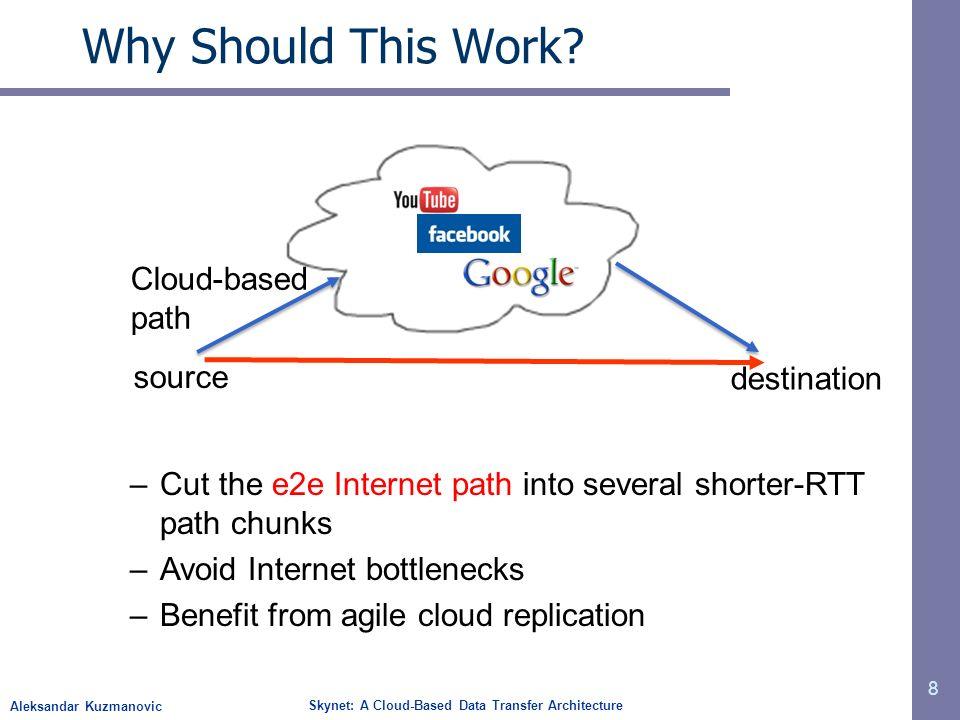 Aleksandar Kuzmanovic Skynet: A Cloud-Based Data Transfer Architecture Why Should This Work? 8 –Cut the e2e Internet path into several shorter-RTT pat