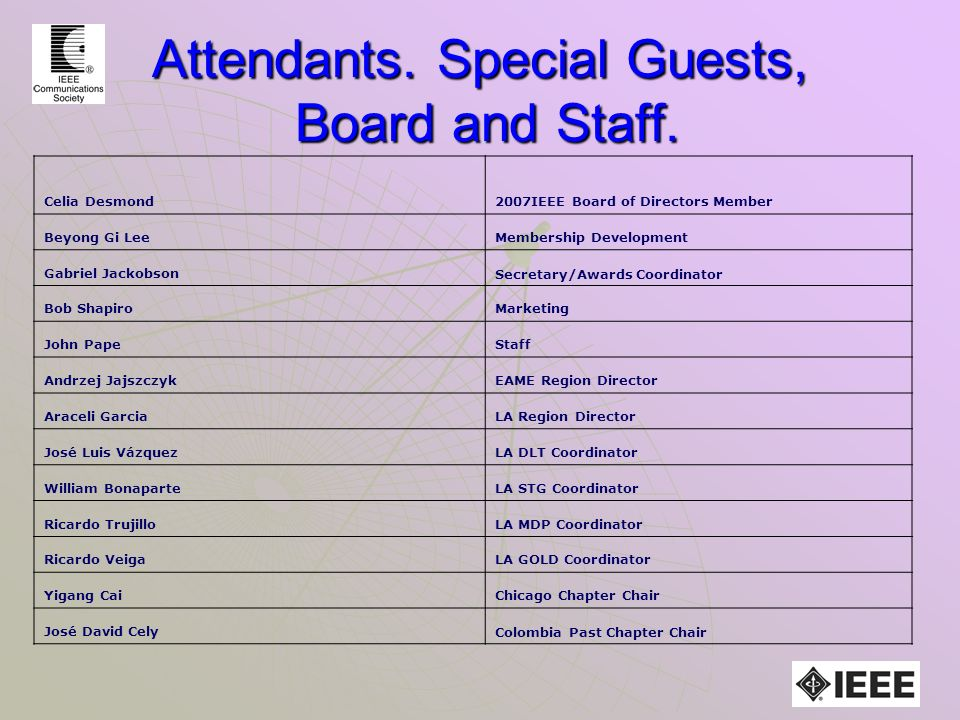 Attendants. Special Guests, Board and Staff.