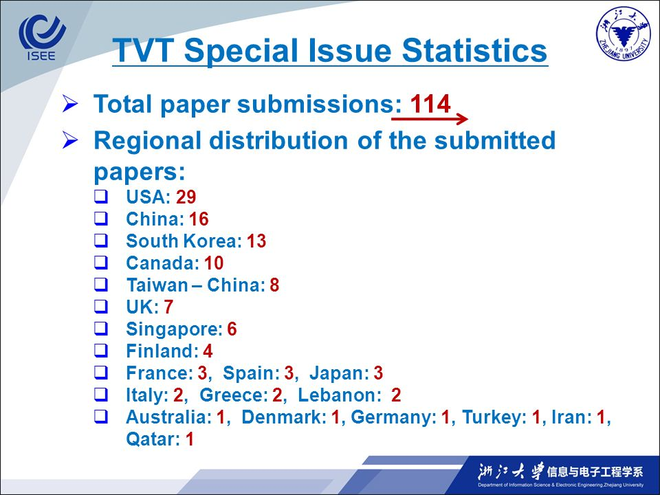 Total paper submissions: 114 Regional distribution of the submitted papers: USA: 29 China: 16 South Korea: 13 Canada: 10 Taiwan – China: 8 UK: 7 Singapore: 6 Finland: 4 France: 3, Spain: 3, Japan: 3 Italy: 2, Greece: 2, Lebanon: 2 Australia: 1, Denmark: 1, Germany: 1, Turkey: 1, Iran: 1, Qatar: 1 TVT Special Issue Statistics