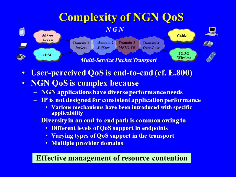 Complexity of NGN QoS User-perceived QoS is end-to-end (cf. E.800)User-perceived QoS is end-to-end (cf. E.800) NGN QoS is complex becauseNGN QoS is co