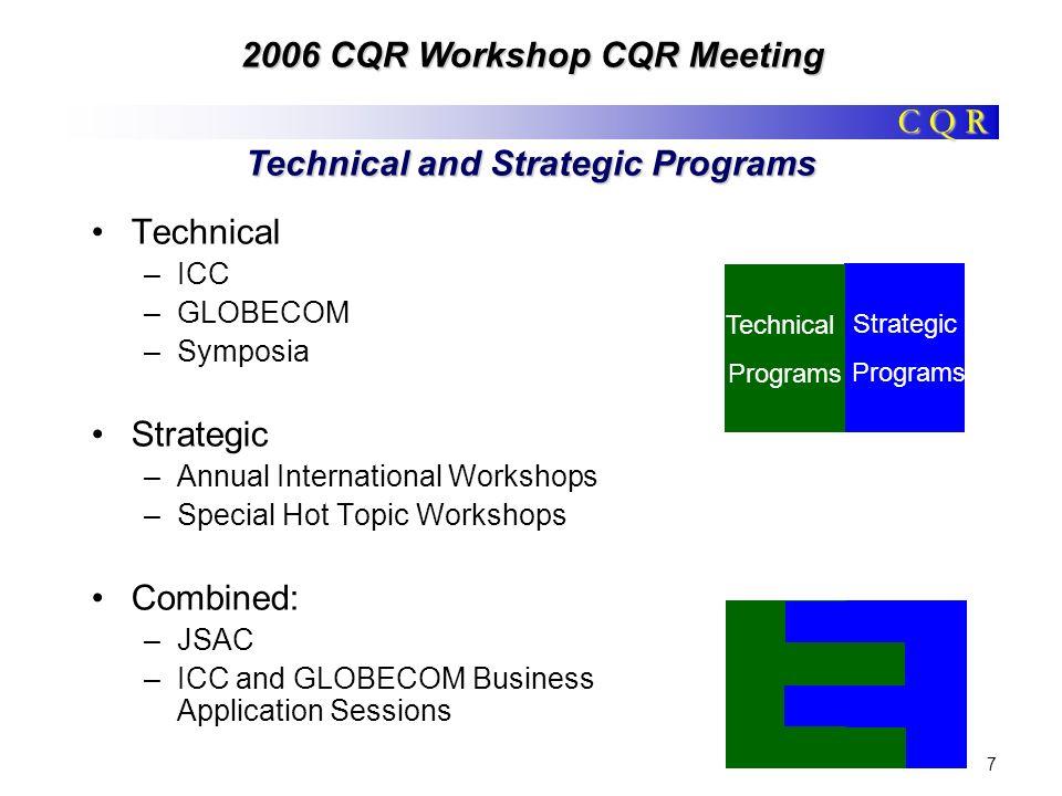 C Q R 2006 CQR Workshop CQR Meeting 8 Strategic Programs - Review 2006 Workshop Mike Todd, Technical Program Chair BT Tower, London, U.K.