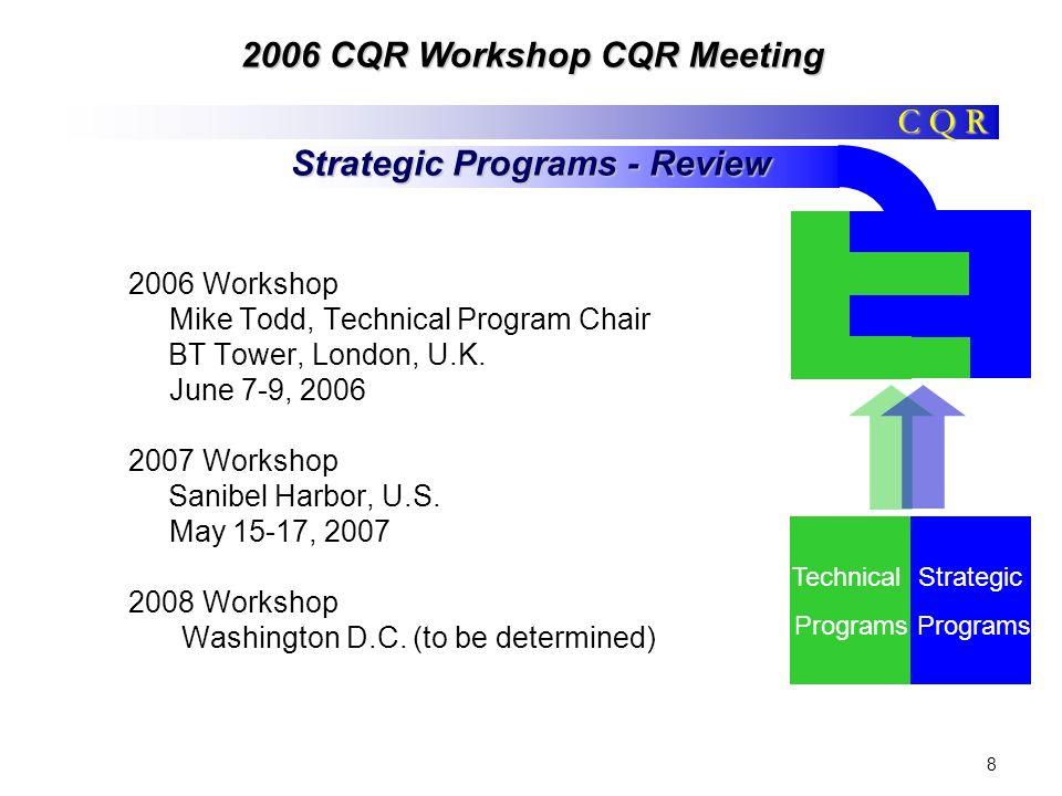 C Q R 2006 CQR Workshop CQR Meeting 9 Technical Programs - Review 2006 ICC Istanbul, June 11-15 H.