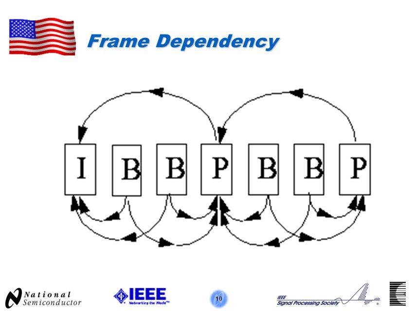10 Frame Dependency