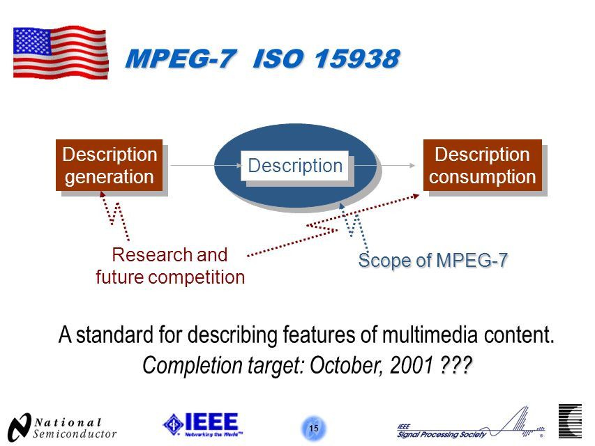 15 MPEG-7 ISO 15938 Scope of MPEG-7 Description consumption Description consumption Description generation Description generation Research and future competition A standard for describing features of multimedia content.