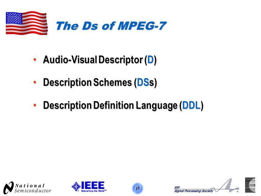 28 The Ds of MPEG-7 Audio-Visual Descriptor (D) Audio-Visual Descriptor (D) Description Schemes (DSs) Description Schemes (DSs) Description Definition