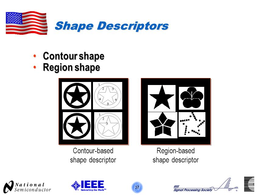 37 Shape Descriptors Contour shape Contour shape Region shape Region shape Contour-based shape descriptor Region-based shape descriptor
